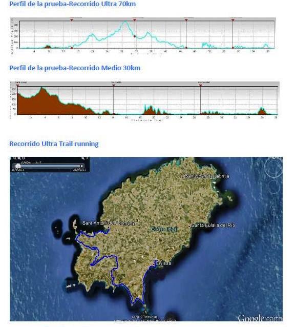 IUT2012 Recorrido carrera montaña