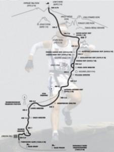 Kinabalu Climbathlon profile