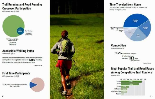 Carreras por montaña y carreras populares USA