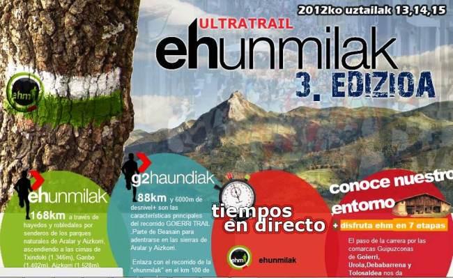 pantallazo presentacion ehunmilak 2012