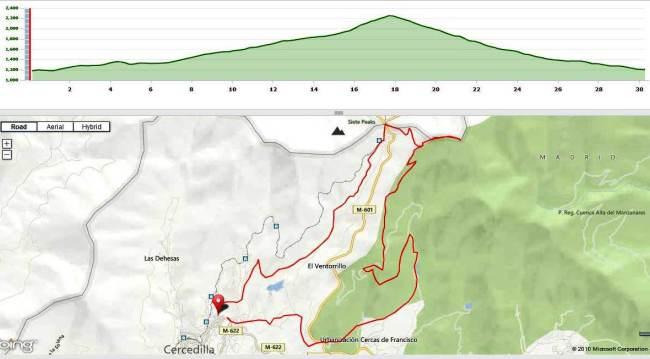 Bola del Mundo desde Cercedilla y La Barranca mapa y perfil.