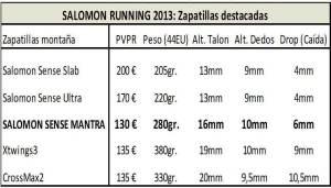 Zapatillas Salomon 2013: Comparativa Sense Slab, Ultra, Mantra