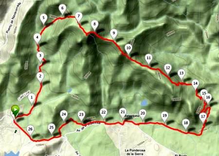 Maliciosa Trail Running: Mapa del circuito Navacerrada- Cima- Pedriza- Mataelpino.