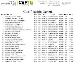Clasificaciones CSP115 2013 83k  12may13