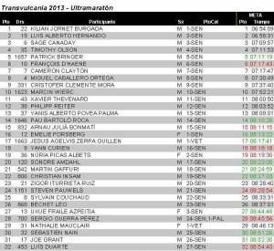 Clasificaciones Transvulcania 2013 83k 982 clasificados 12may13