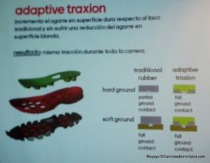 Adidas Trail: Principios operativos Adaptative Traxion