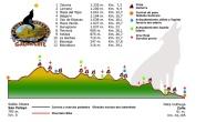 Maratón Montaña Galarleiz 2013 recorrido
