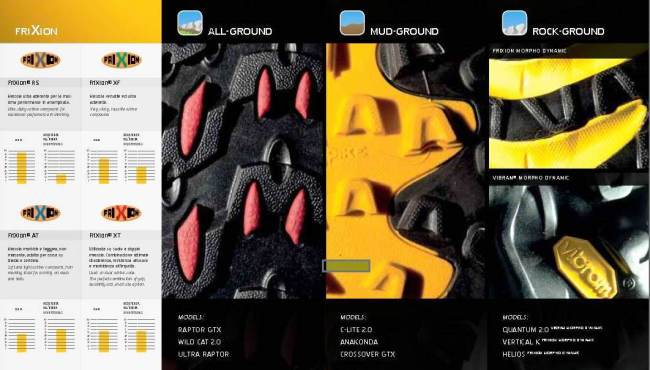 La Sportiva zapatillas trail running detalle gomas y tipos taqueado 2013