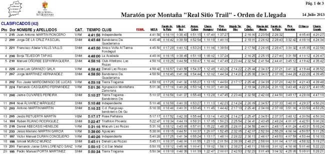 Real Sitio Trail 42k 2013 clasificacion top20