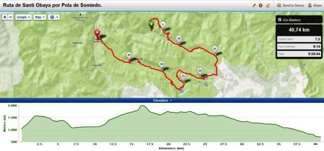 Rutas Asturias Somiedo por Santi Obaya Mapa y perfil  (2)
