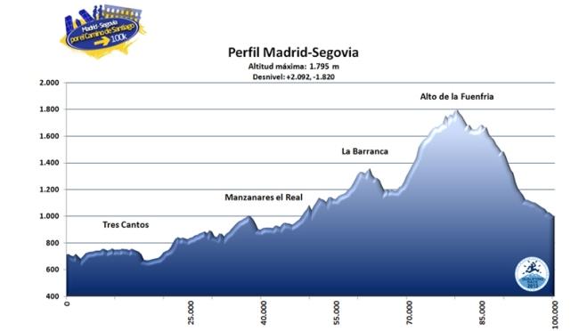 Madrid Segovia 2013 Perfil de carrera.