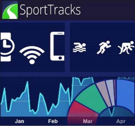 Entrenamiento trail: Entrada Sportracks.mobi