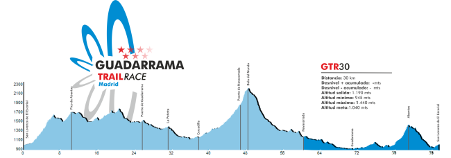 Guadarrama Trail Race Perfil GTR30 original