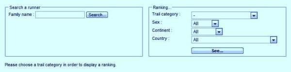 Trail Running Ranking mundial ITRA 5