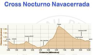 Gran Trail Peñalara 2014 Cross Nocturno Navacerrada perfil