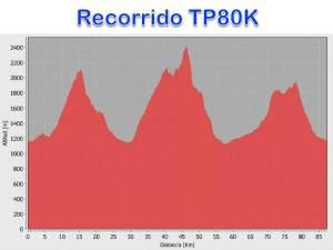 Gran Trail Peñalara 2014 Perfil TP80k