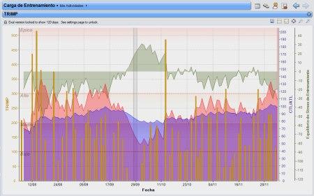 entrenamiento carreras montaña sporttracks por carlos velyos (4)