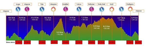 ultra trail guara somontano perfil en spain ultra cup (3)