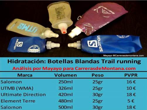 Hidratacion Botellas Blandas trail running Salomon Ultimate direction UTMB comparativa mayayo
