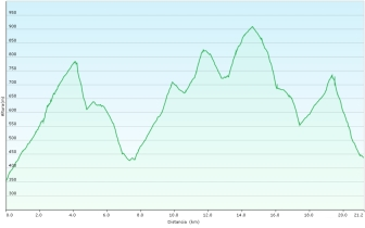 Cabratrail 2014 Perfil 21km