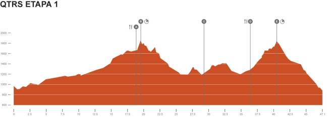 Quixote Legend 2014 Perfil etapa1 47k (30may14)