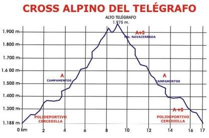 Cross Alpino Telégrafo 2014 Perfil de carrera