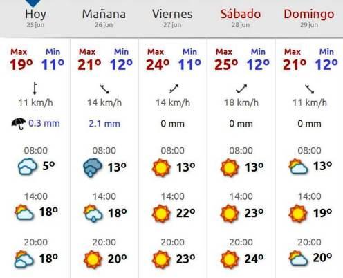 gran trail peñalara 2014 meteo prevista 25 a 29 junio