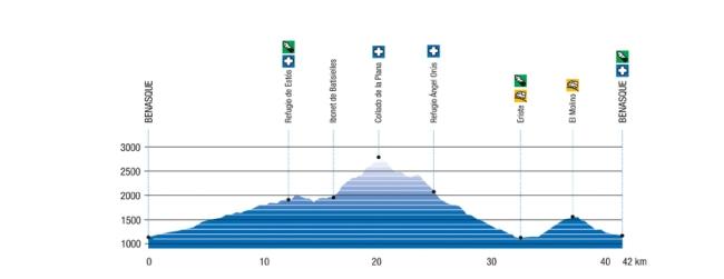 Maratón Las Tucas 2014 perfil de carrera.