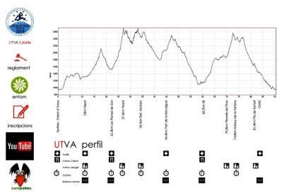 Ultra Trail Valls d Aneu 2014 93k perfil de carrera