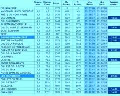 Rutómetro TDS14 119k