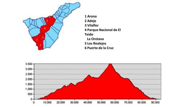 Tenerife Blue trail 2014 mapa y perfil de carrera