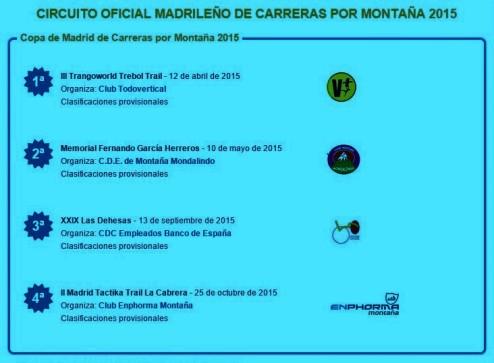 Carreras Montaña Madrid 2015 FMM: Calendario Copa