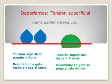 Deperlantes y tension superficial Carrerasdemontana