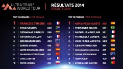 Ultra Trail world tour 2014 results