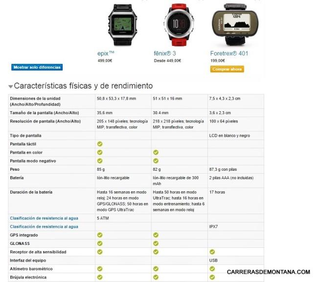 Comparativa reloj gps garmin epix vs fenix 3 vs foretrex 401