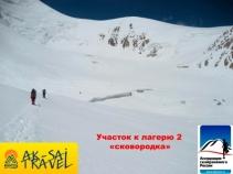 carreras montaña rusia. skyunner series russia lenin race (3)