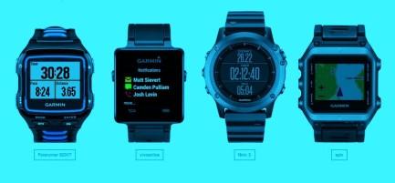 Garmin Connect IQ: Aparatos compatibles ENE15