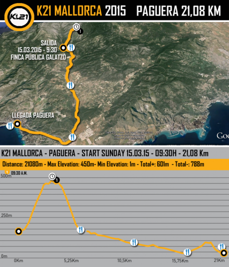 k21 mallorca mapa carrera