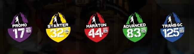 Las cinco carreras que forman Transgrancanaria 2015.