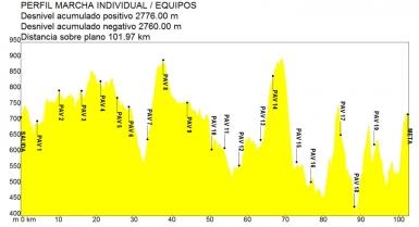 101 ronda 2015 perfil de carrera 102k D+2770m