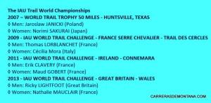 Mundial trail running Annecy IAU 2015 Campeones 2007-2015