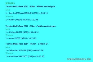 Mundial trail running Annecy IAU 2015 Maxi Race campeones 2011-2014