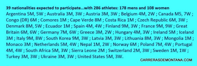 Mundial trail running Annecy IAU 2015 Paises participantes 39