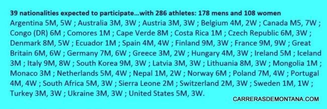 Mundial trail running Annecy IAU 2015 Paises participantes 39