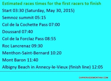 Mundial trail running Annecy IAU 2015 Resultados Tiempos paso (2)