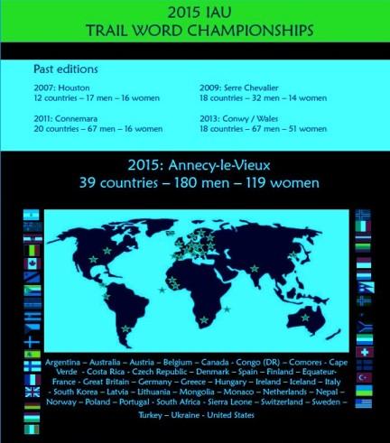 trail running annecy mundial IAU 2015 historia (2)