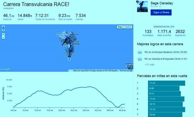 Transvulcania 2014 por Sage Canaday datos strava