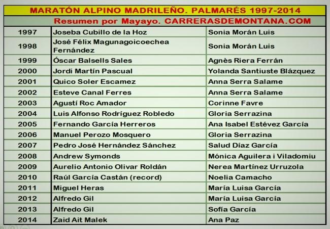 Maraton Alpino Madrileño Palmarés 1997-2014 (2)