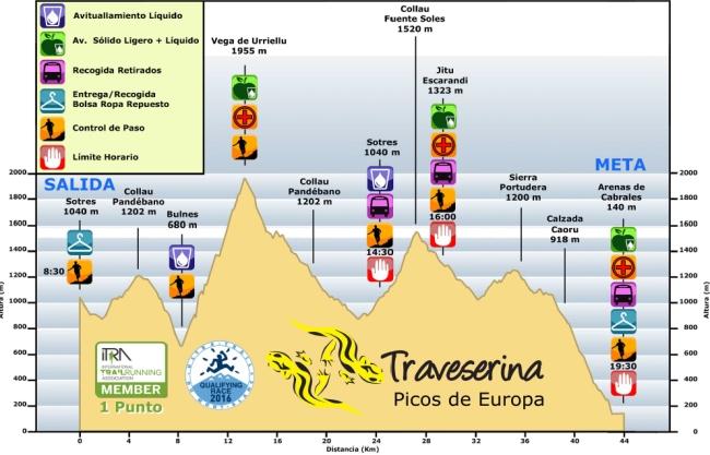 Traveserina Picos Europa 2015 44k D+3000m