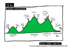 """#TrailViernes en Carrerasdemontana.com:  """"Trail Peñalara 60k"""""""